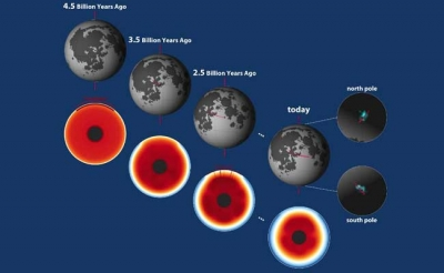 Moon's 'wandering poles' shifted long ago