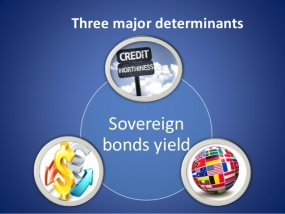 Sri Lanka to Issuance of Sovereign Bonds