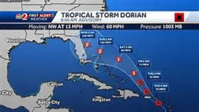 Dorian pounds Bahamas as hurricane warnings are issued for Florida coast