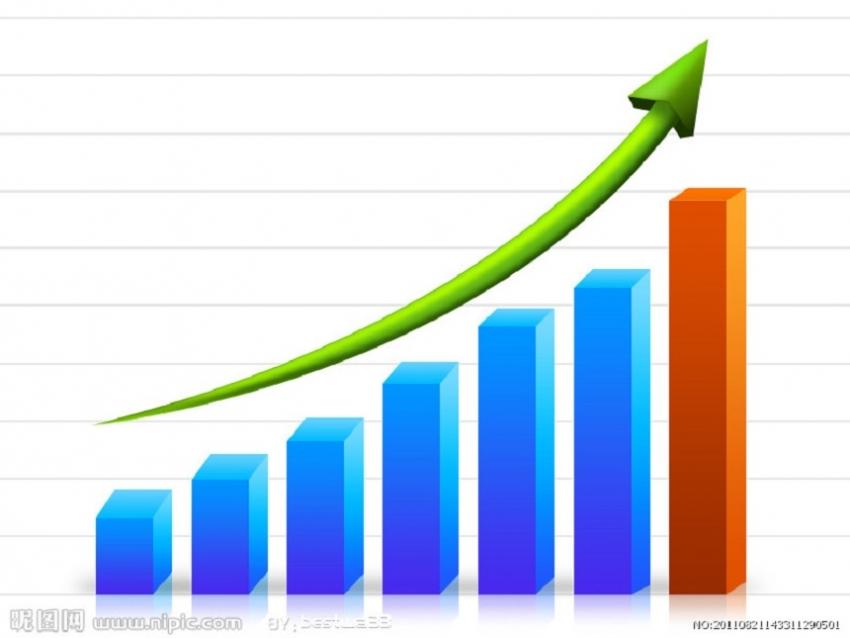 Lanka's economic growth grew 1.6% in 2nd quarter