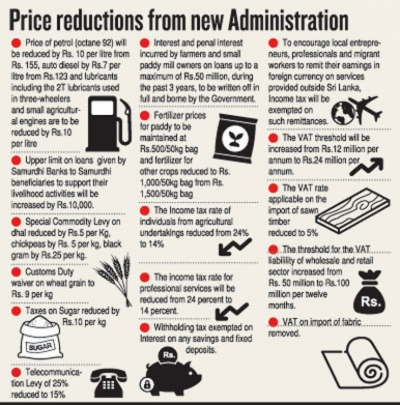 Concessions and price reductions to reduce the cost of living
