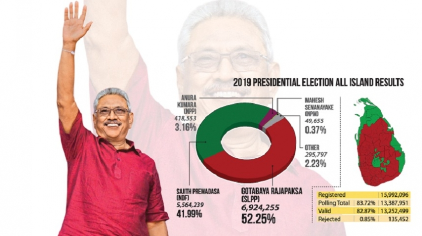 Gotabaya Rajapaksa: a new beginning