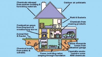 Three-year project to improve indoor air quality