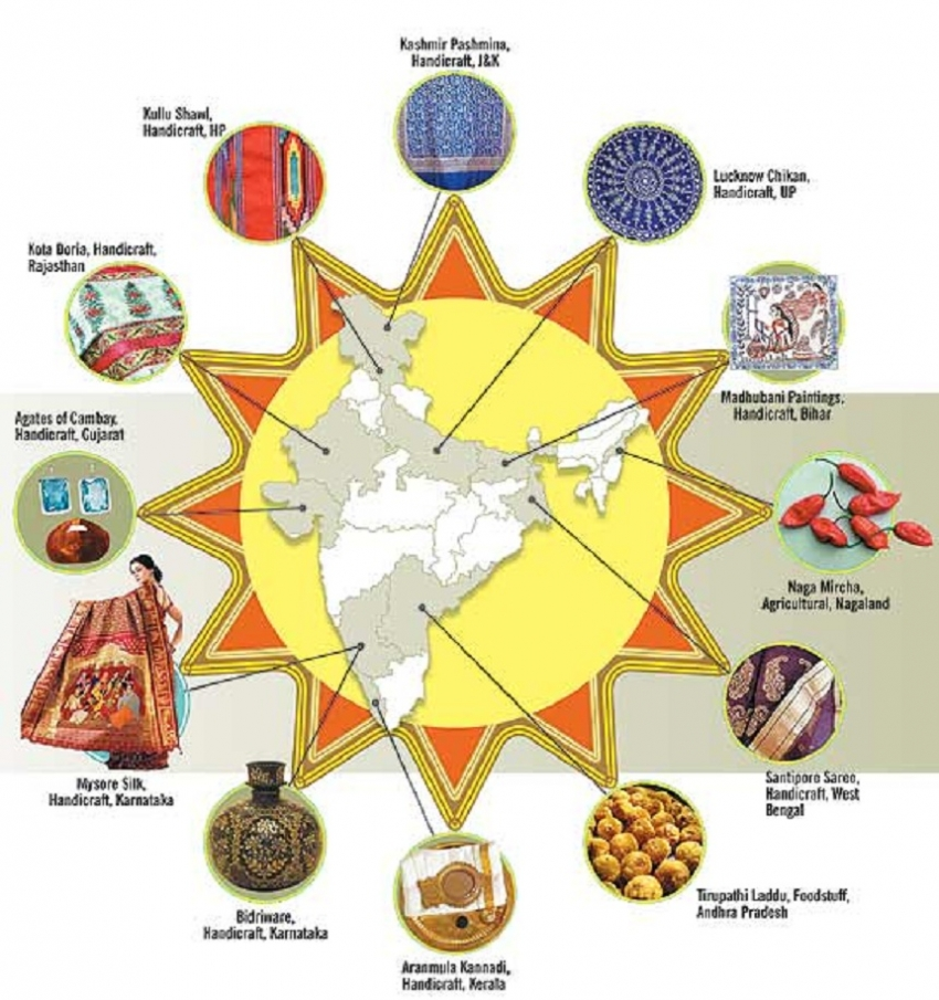 Sri Lanka to establish a national system for Geographical Indications