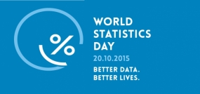Sri  Lanka celebrates Second World Statistics Day in Colombo
