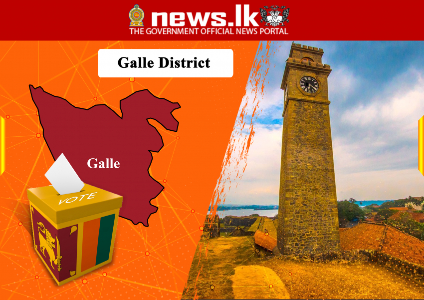 ELECTION - 2020 -District : Galle Seat Allocation