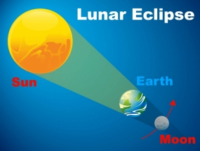 Lunar eclipse visible Tomorrow