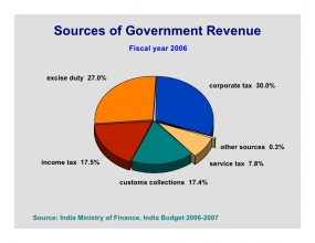 Government has revenue of Rupees 469 billion in the First Quarter