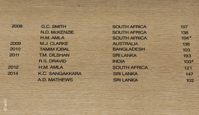 Sangakkara and Mathews' names onto Lord's Honours Board